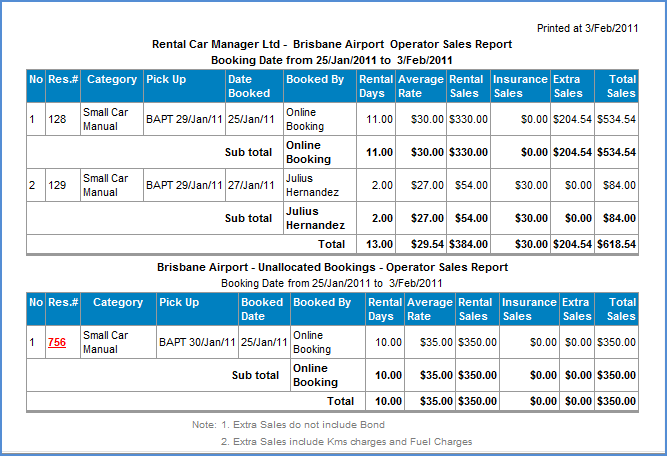 2. Operator Sales Report | Rental Car Manager Knowledge Base