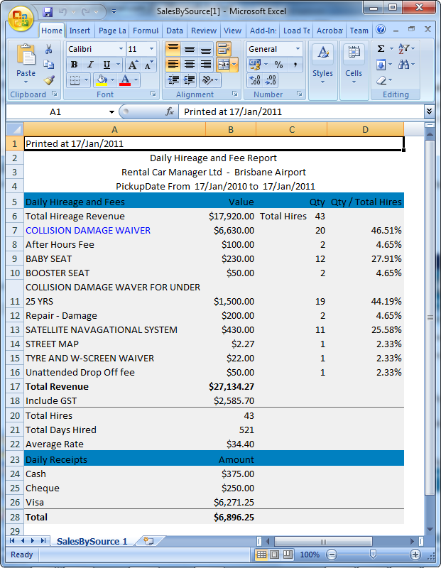 Daily Financial Report Financial Reports of September2013 – Monthly Financial Report Sample